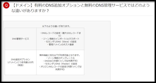【ドメイン】有料のDNS追加オプションと無料のDNS管理サービスの違い