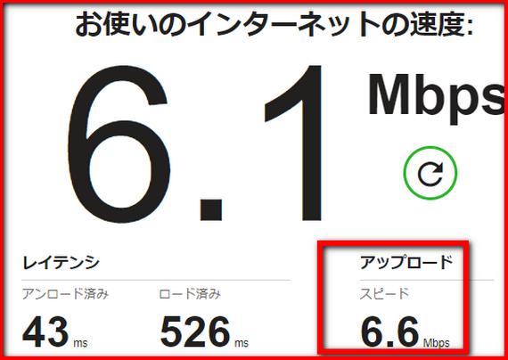 パソコンThinkPad X270の通信速度