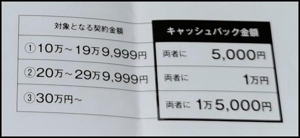 f:id:wakuwakusetuyaku:20200307114041j:plain