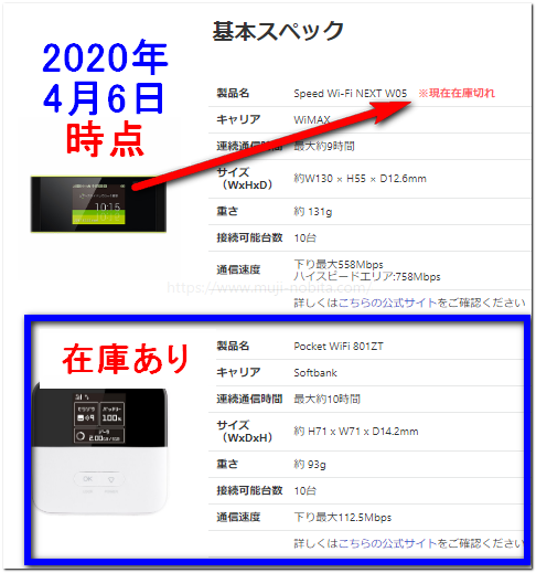 SPACEWiFiの端末Speed Wi-Fi NEXT W05 Pocket WiFi 801ZT