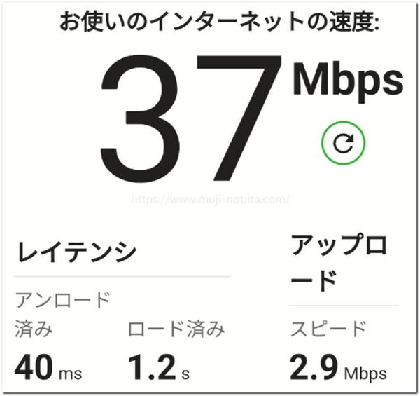 パートナー回線の通信速度