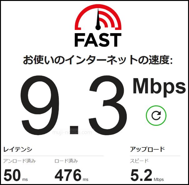 FAST計測 速度