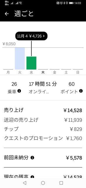 f:id:wakuwakusetuyaku:20201105140549j:plain