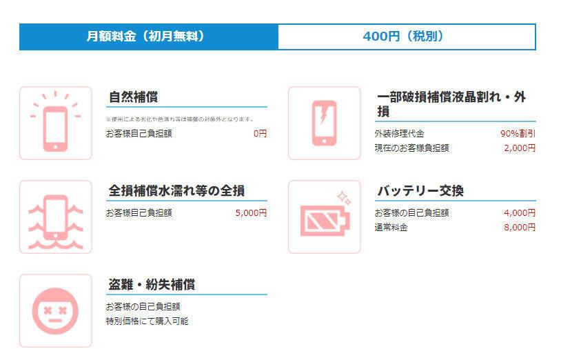 f:id:wakuwakusetuyaku:20201214212623j:plain