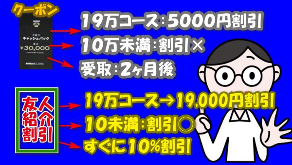 f:id:wakuwakusetuyaku:20210808234344p:plain
