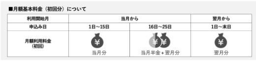 f:id:wakuwakusetuyaku:20211005141954j:plain