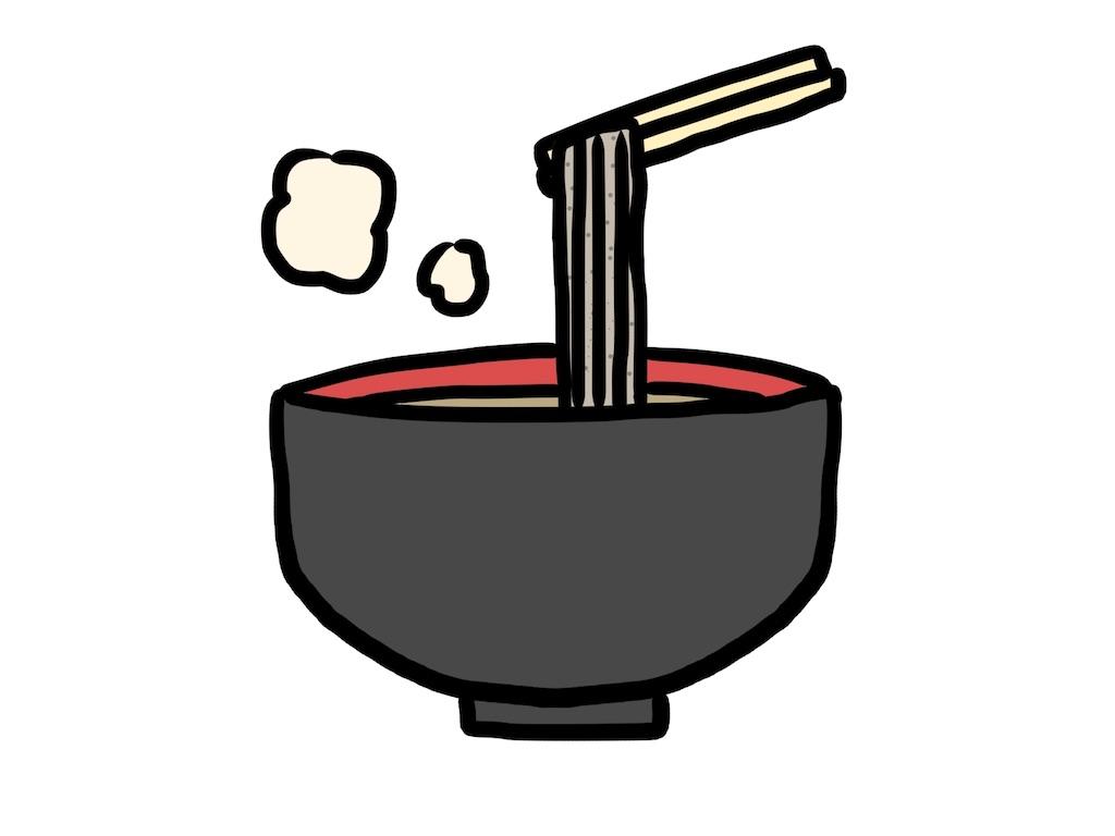 f:id:wakuwakushincha:20201124231653j:image