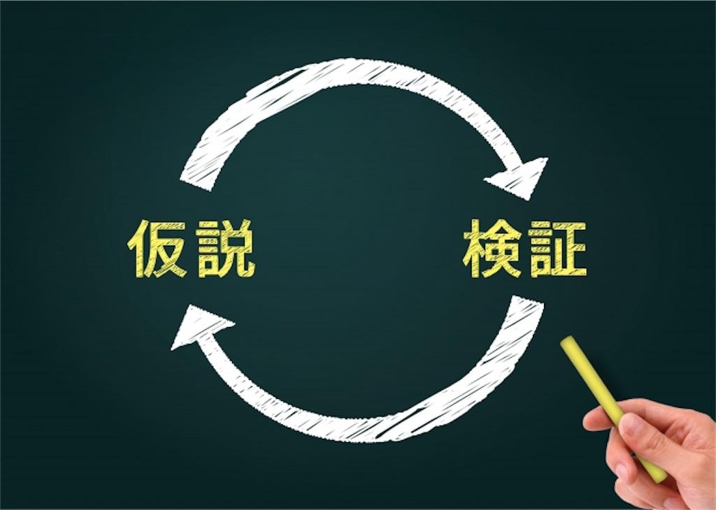 f:id:wakuwakushincha:20201129231012j:image