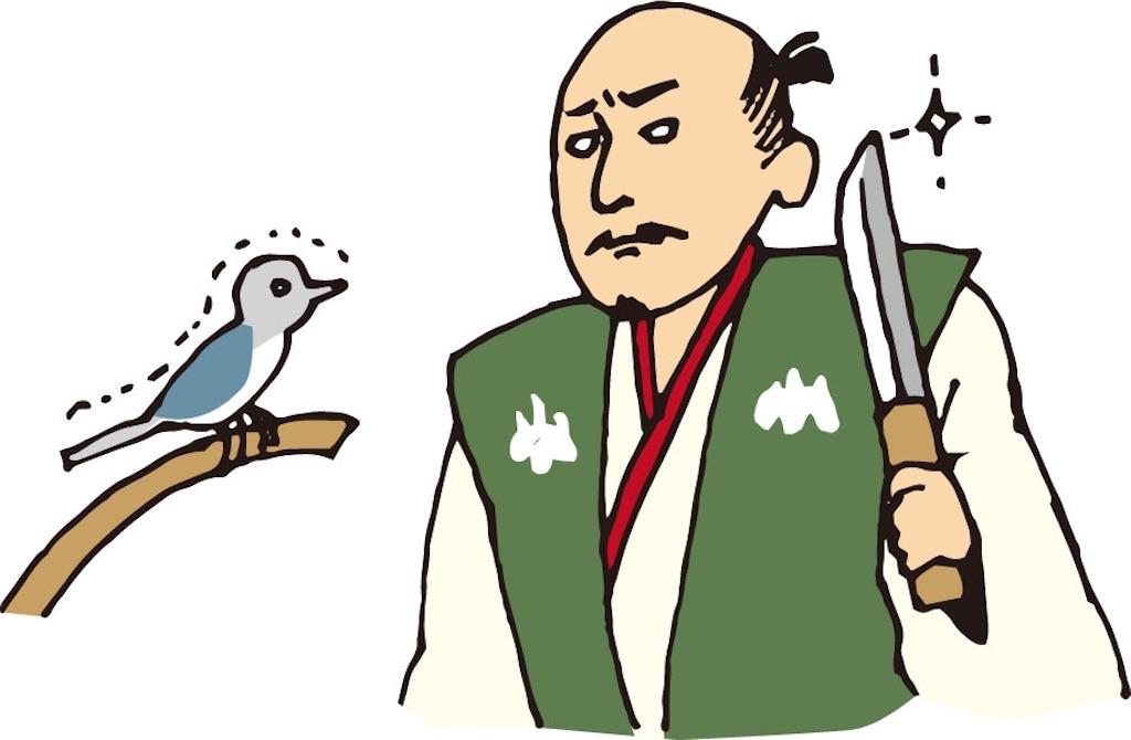 f:id:wakuwakushincha:20201207214505j:image