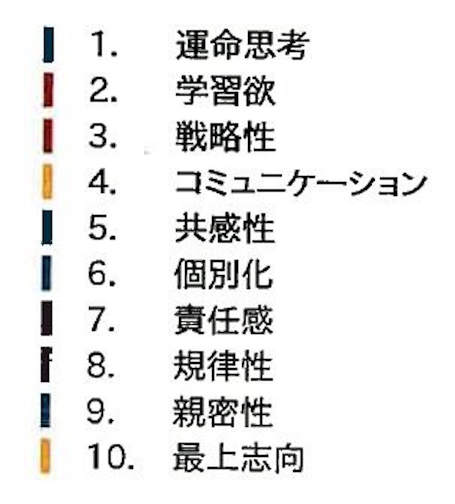f:id:wakuwakushincha:20201216215838j:image