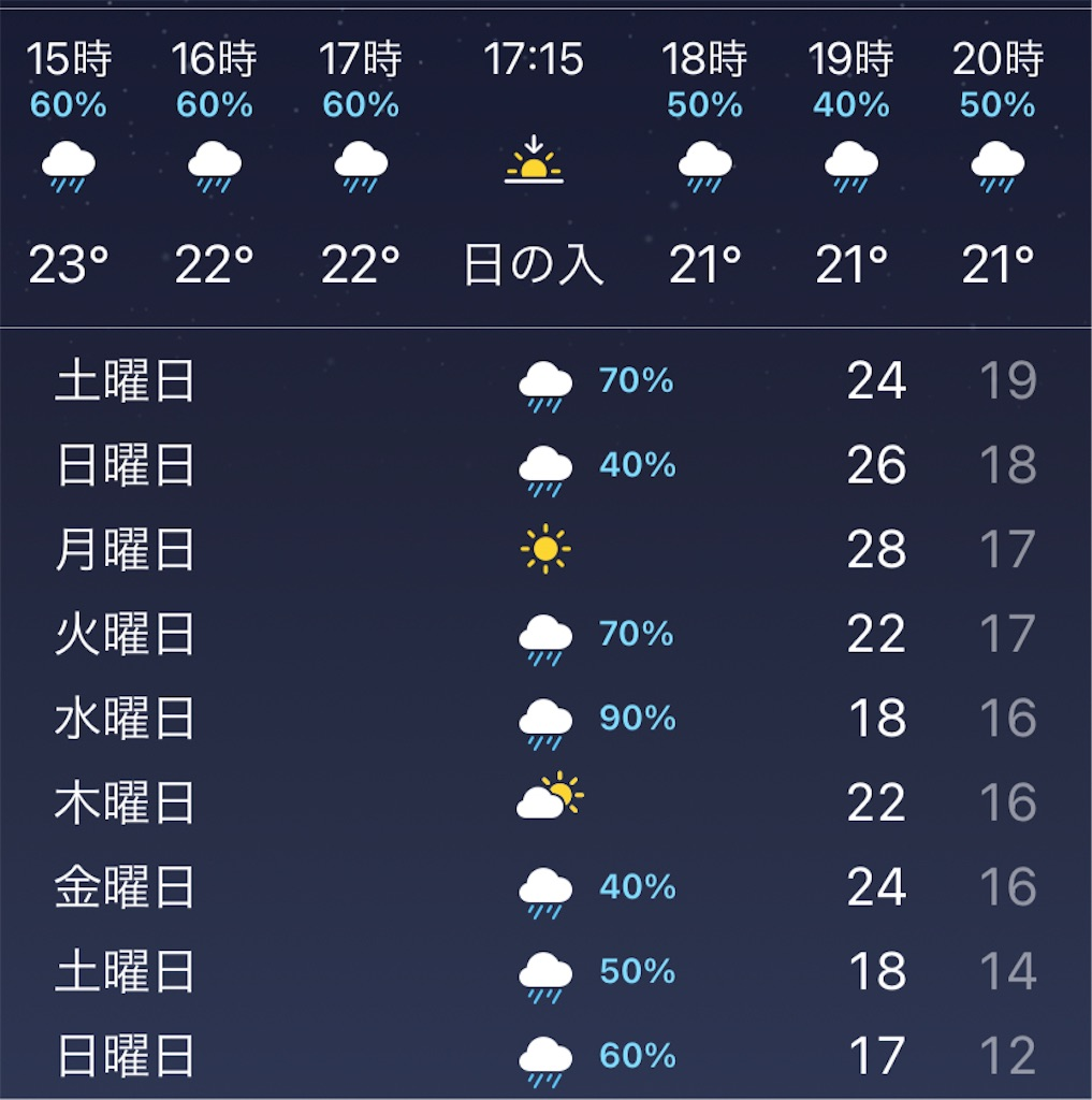 f:id:wakuwakushincha:20211008211217j:image