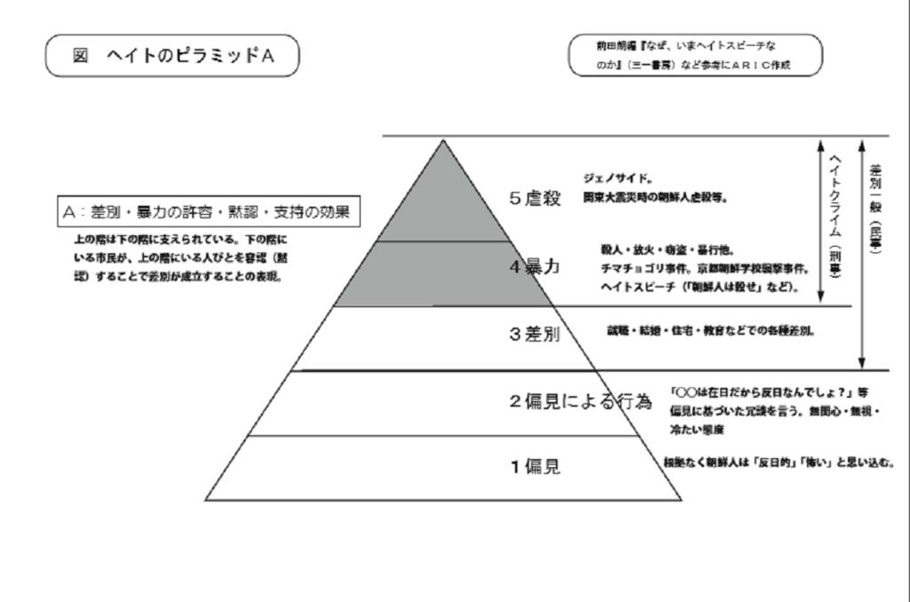 f:id:wakuwakutomo:20180804175747j:plain