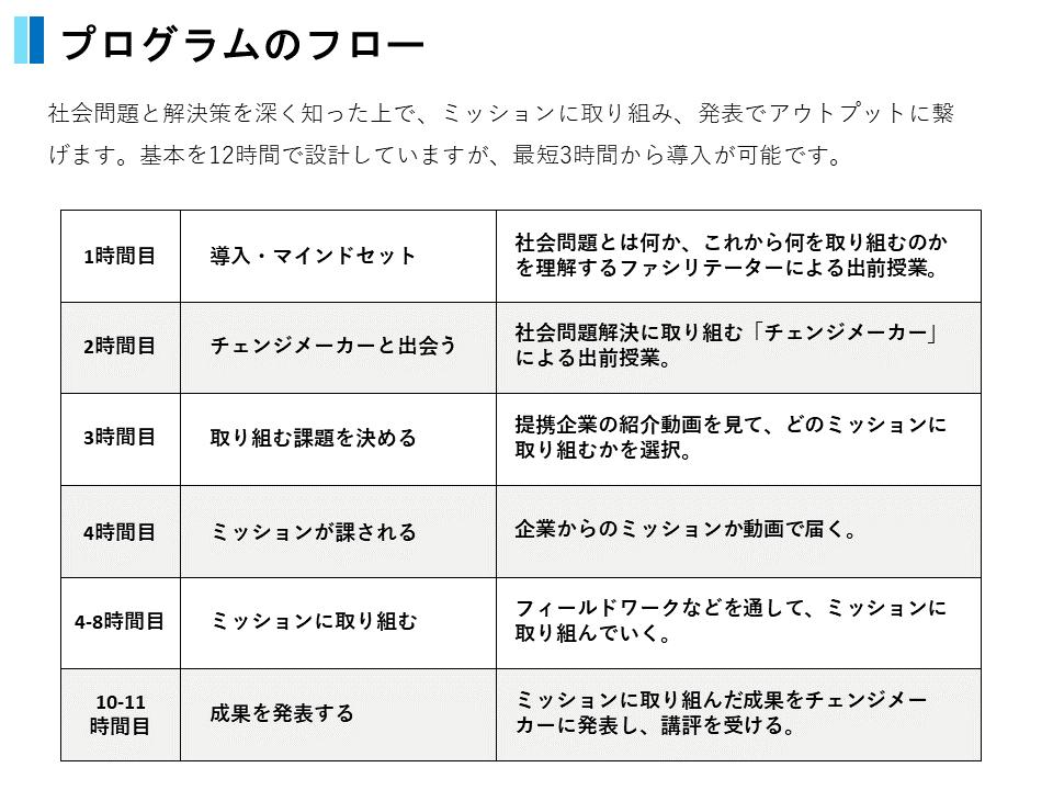 f:id:wakuwakutomo:20200302142346p:plain