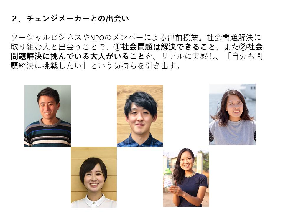 f:id:wakuwakutomo:20200302142421p:plain