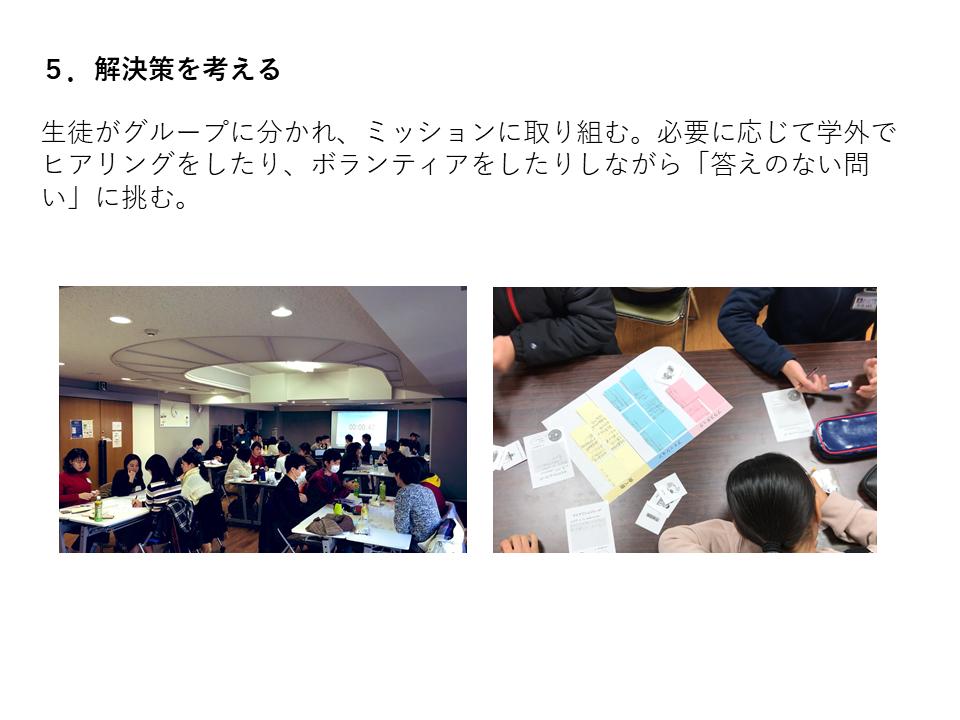 f:id:wakuwakutomo:20200302142504p:plain