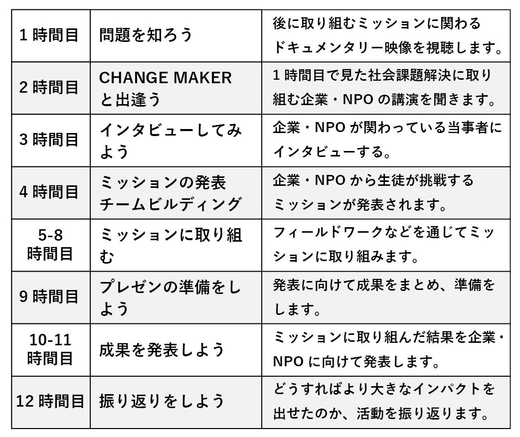 f:id:wakuwakutomo:20200508110025p:plain