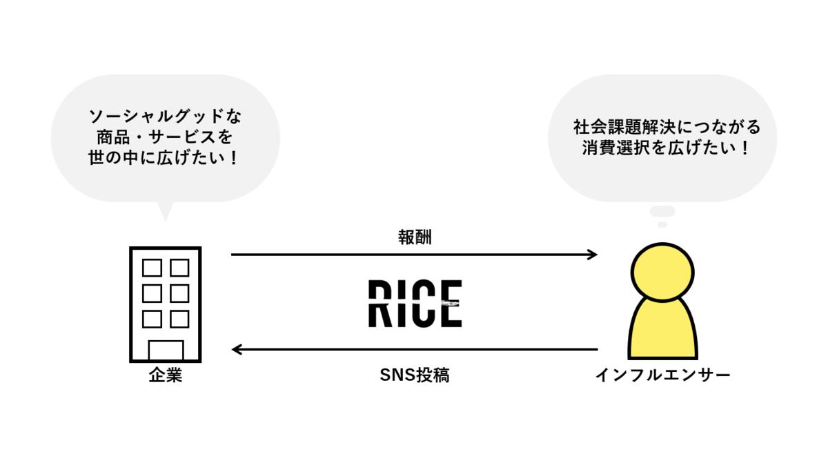f:id:wakuwakutomo:20200710145645p:plain