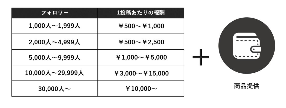 f:id:wakuwakutomo:20200710150303p:plain
