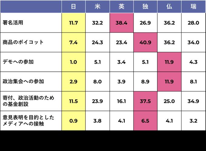 f:id:wakuwakutomo:20210325151924p:plain