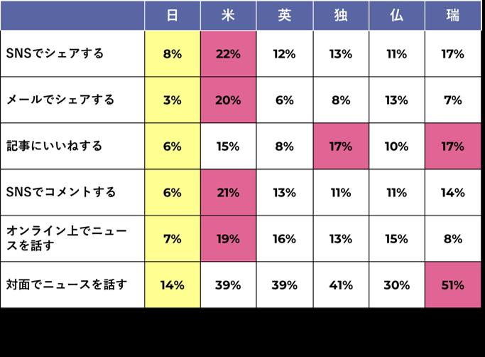 f:id:wakuwakutomo:20210325152047p:plain