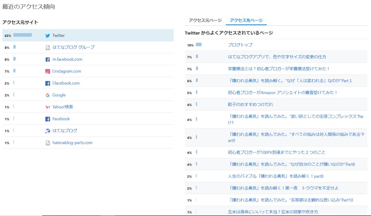 f:id:wakuwakutyan:20200101104436p:plain