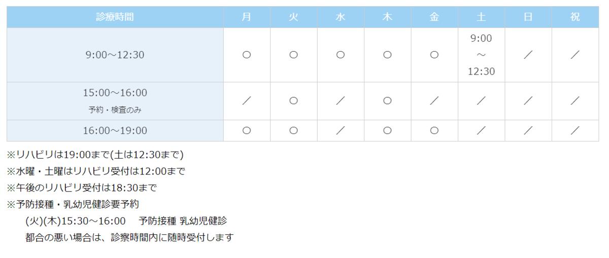f:id:wakuwakutyan:20200102112728p:plain