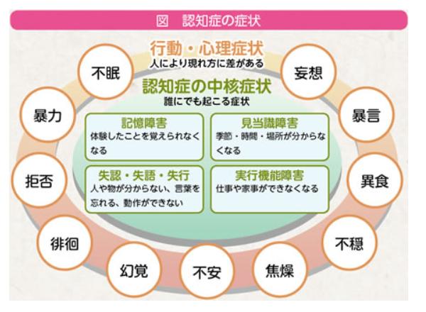 f:id:wakuwakutyan:20200106214248p:plain
