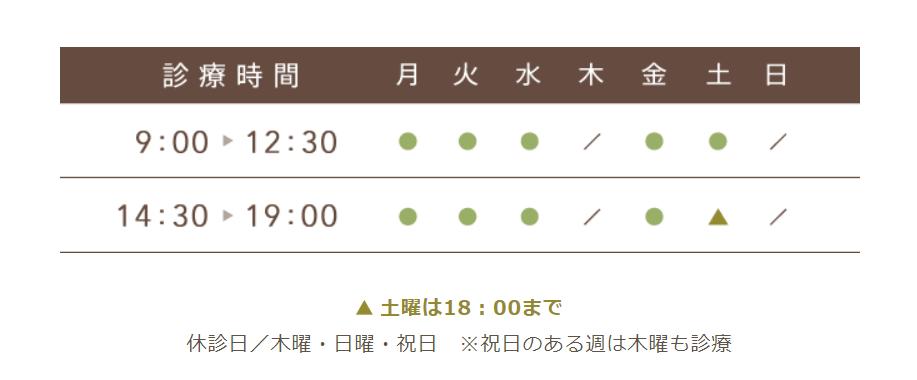 f:id:wakuwakutyan:20200111213355p:plain