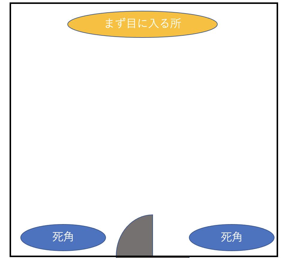 f:id:wakuwakuworkingmather:20210628104438p:plain