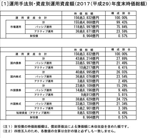 f:id:wamama-mikata:20190721175613p:plain