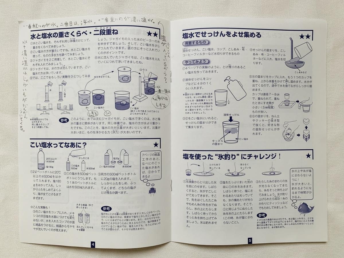 f:id:wamama-mikata:20190808002955j:plain