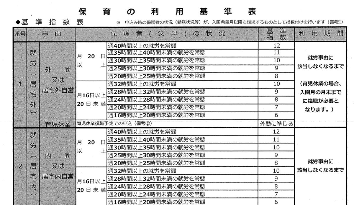 f:id:wamama-mikata:20191116134021p:plain