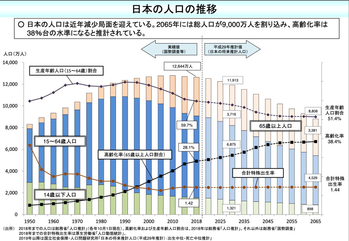 f:id:wamama-mikata:20200206141508p:plain