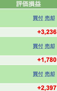 f:id:wamama-mikata:20200303211556p:plain