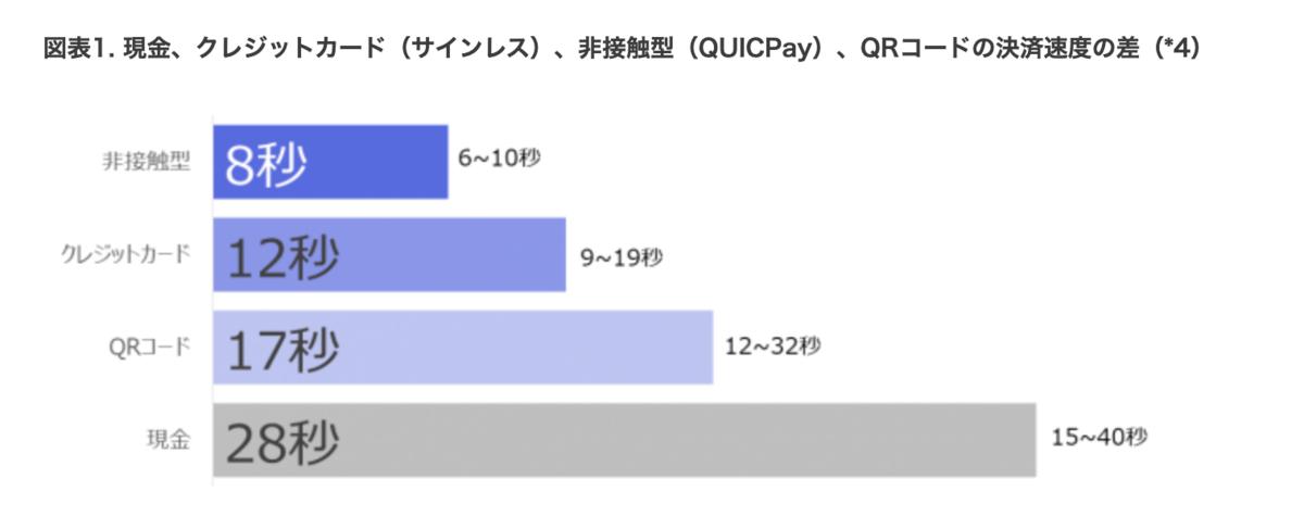 f:id:wamama-mikata:20200405043858p:plain