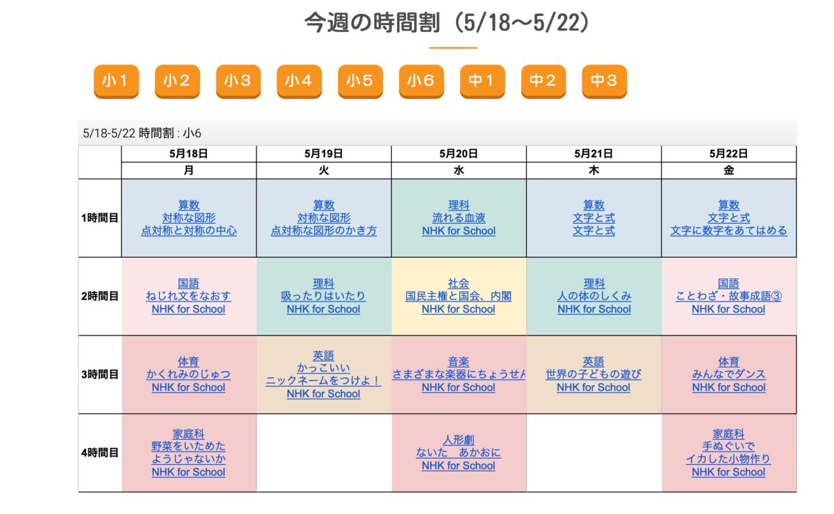 f:id:wamama-mikata:20200518144532p:plain