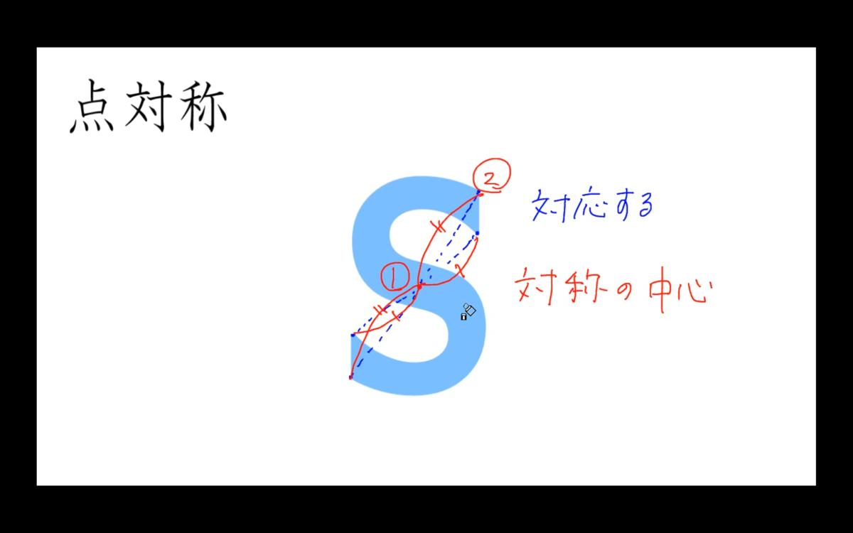 f:id:wamama-mikata:20200518151530p:plain