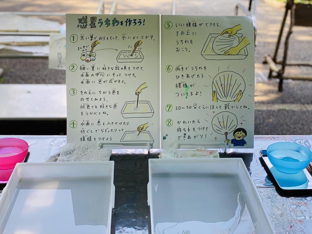 f:id:wamama-mikata:20200823105524j:plain