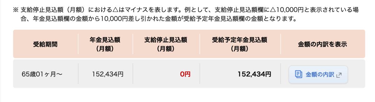 f:id:wamama-mikata:20200830164759p:plain