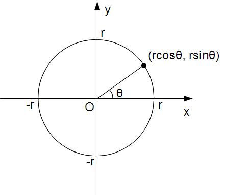 すべての講義 体積計算方法 : 極座標のヤコビ行列と ...