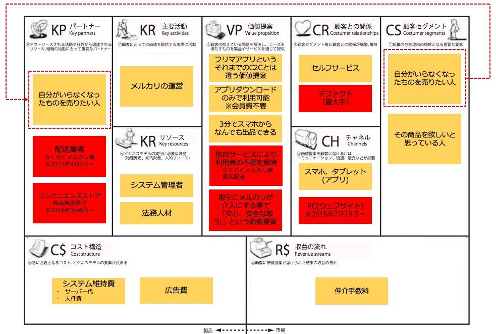 f:id:wan0228:20170710213755j:plain