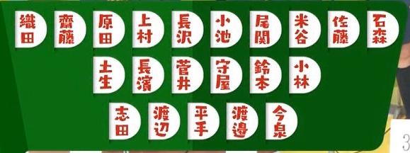 欅坂46の2ndシングル「世界には愛しかない」フォーメーション