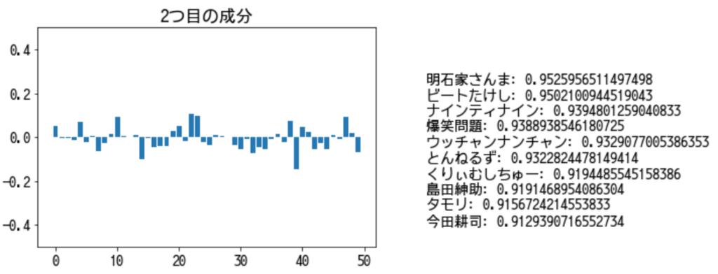 f:id:wanchan-daisuki:20180617220650p:plain