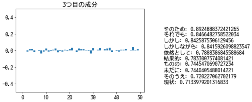f:id:wanchan-daisuki:20180617220654p:plain