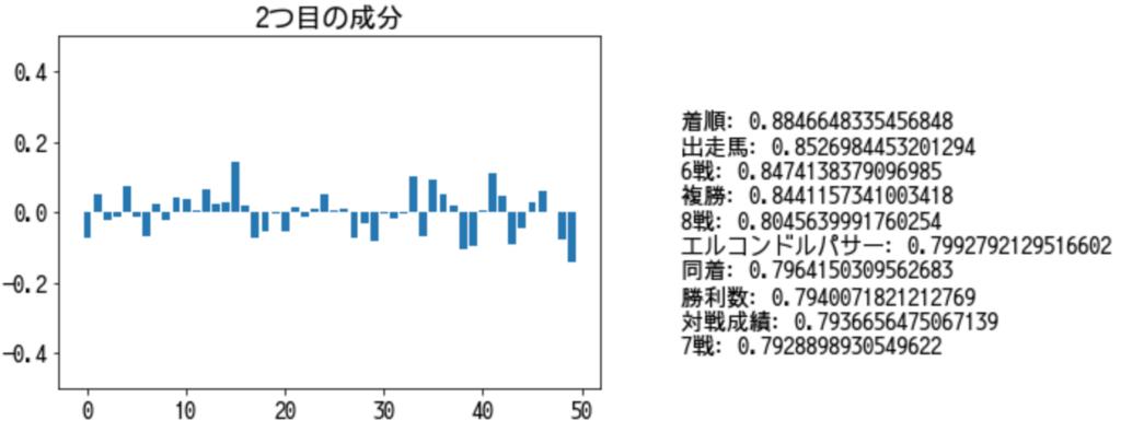 f:id:wanchan-daisuki:20180617222555p:plain
