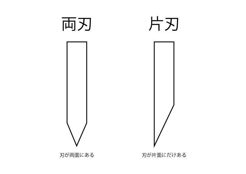 f:id:wane-hiro:20210529215143j:plain