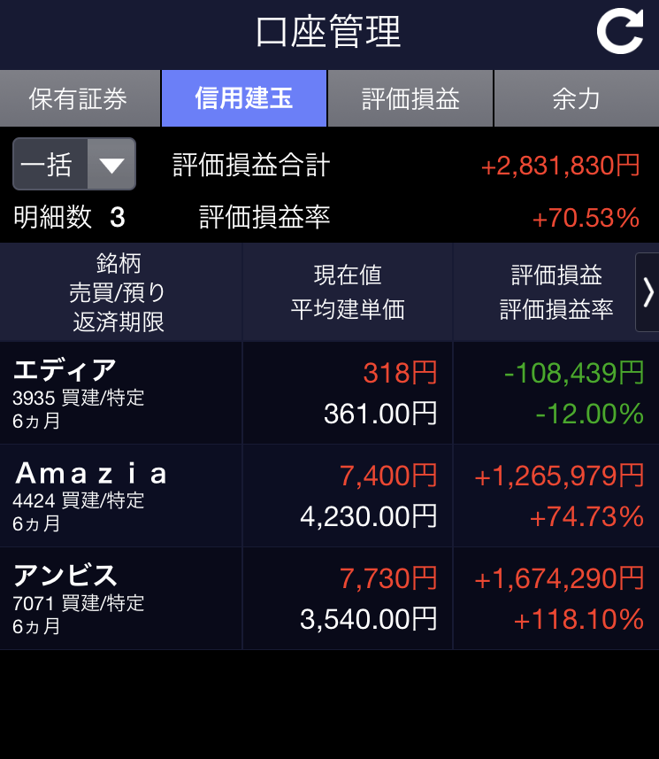 f:id:wani2money:20200328094358p:plain