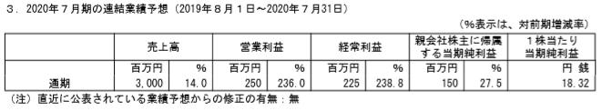 f:id:wani2money:20200605221156p:plain