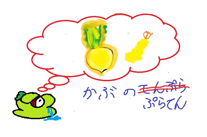 f:id:wani2money:20200622223539p:plain