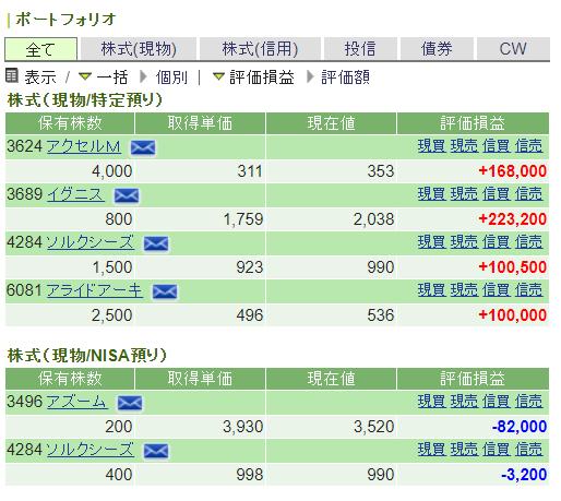 f:id:wani2money:20210207215458p:plain